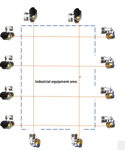 Henan Zhong An Electronic Detection Technology CO.,LTD.